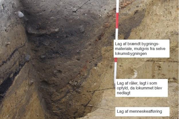 Danmarks første lokum opdaget