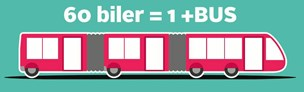 Ny superbus er i hus med økonomien