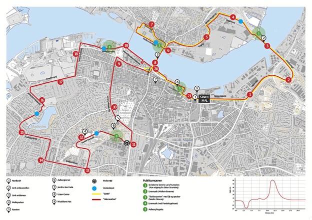Her er ruterne til Aalborg Halvmarathon. Den gule er de 10 kilometer, og den røde viser ruten for halvmarathon. Grafik: DGI.