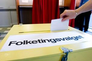 Ny måling: Sådan ville vi stemme ved valg nu