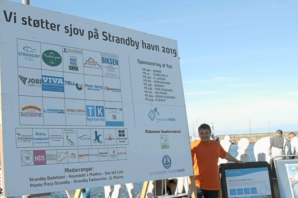 Peter Stokbro Larsen arbejder konstant på at skaffe støtte, så projektet fortsat kan udvikle sig. Foto: My Hyttel My Hyttel