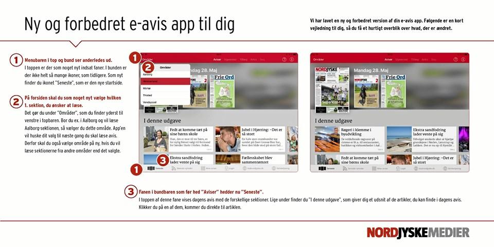 Det er nemt og hurtigt at klikke sig igennem ændringerne i E-avis app'en.
