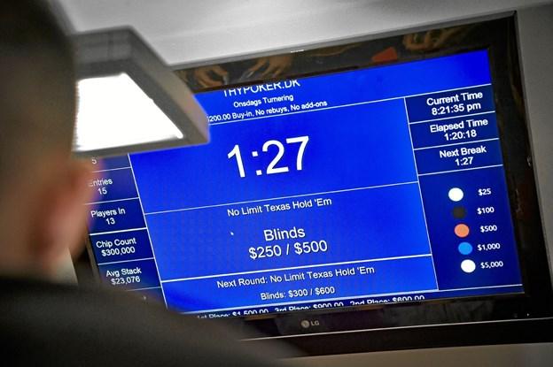 """Faciliteterne fejler ikke noget. Via store skærme kan spillerne følge antallet af spillere tilbage, hvad """"blinds"""" er og hvornår der er pauser. Foto: Ole Iversen Ole Iversen"""