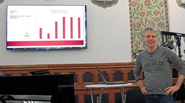 Formand Per Gregersen kunne berette om endnu et år med højt aktivitetsniveau.  Privatfoto