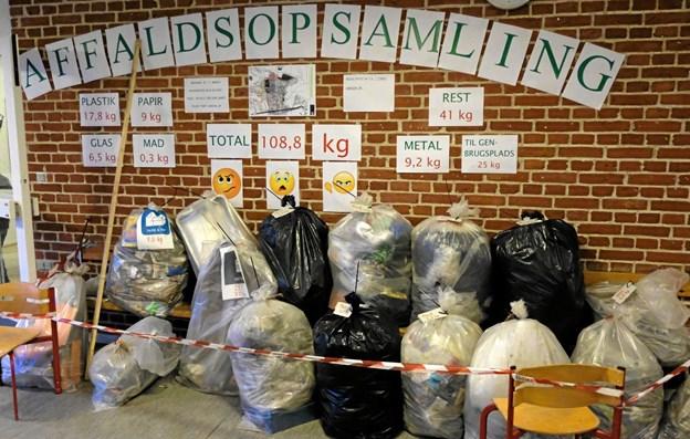 Udstilling af indsamlet affald i Sindal by. I alt 108,8 kilo blev indsamlet på 1 time! Foto: Niels Helver Niels Helver
