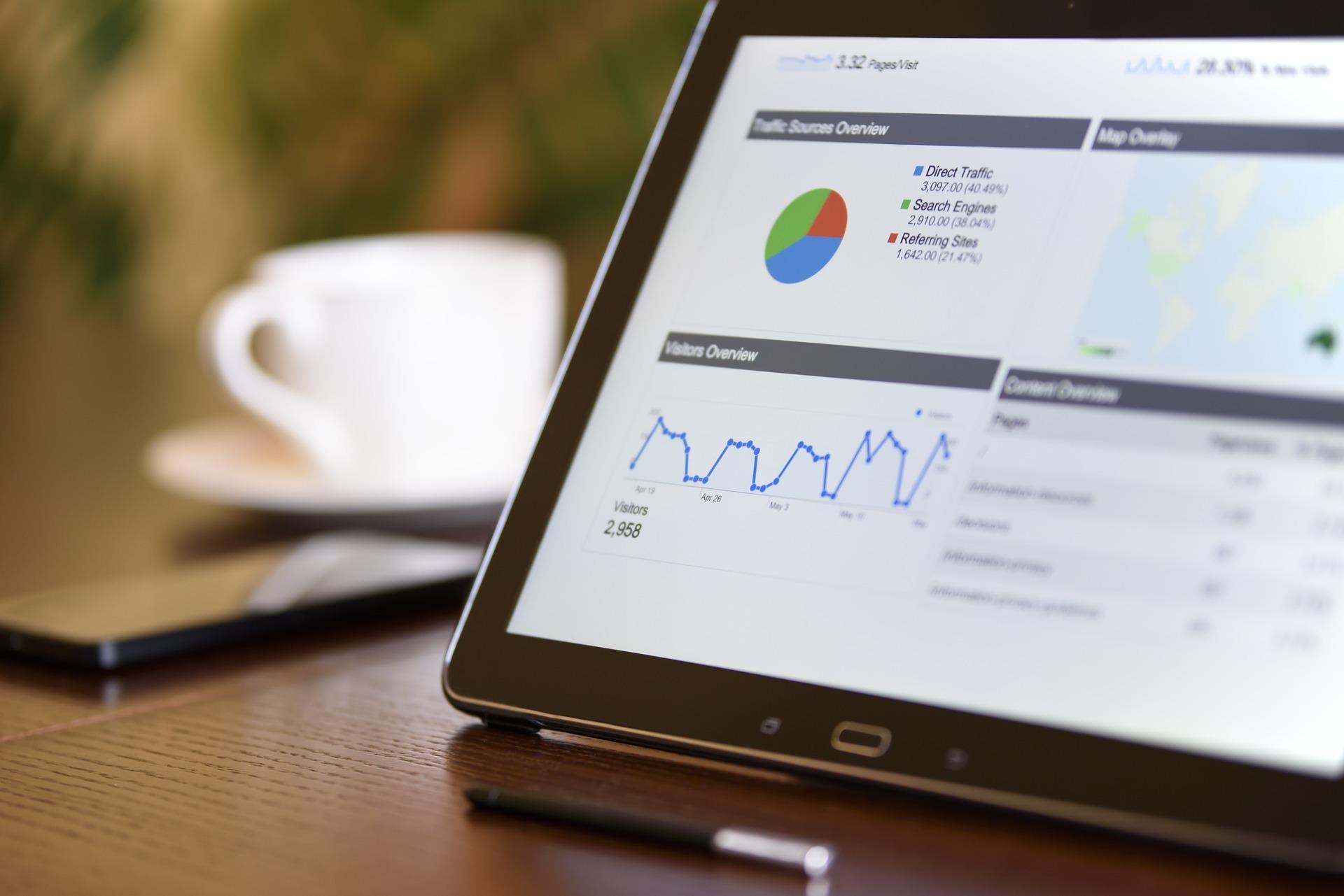 Her er fordelene ved og de forskellige former for markedsføring