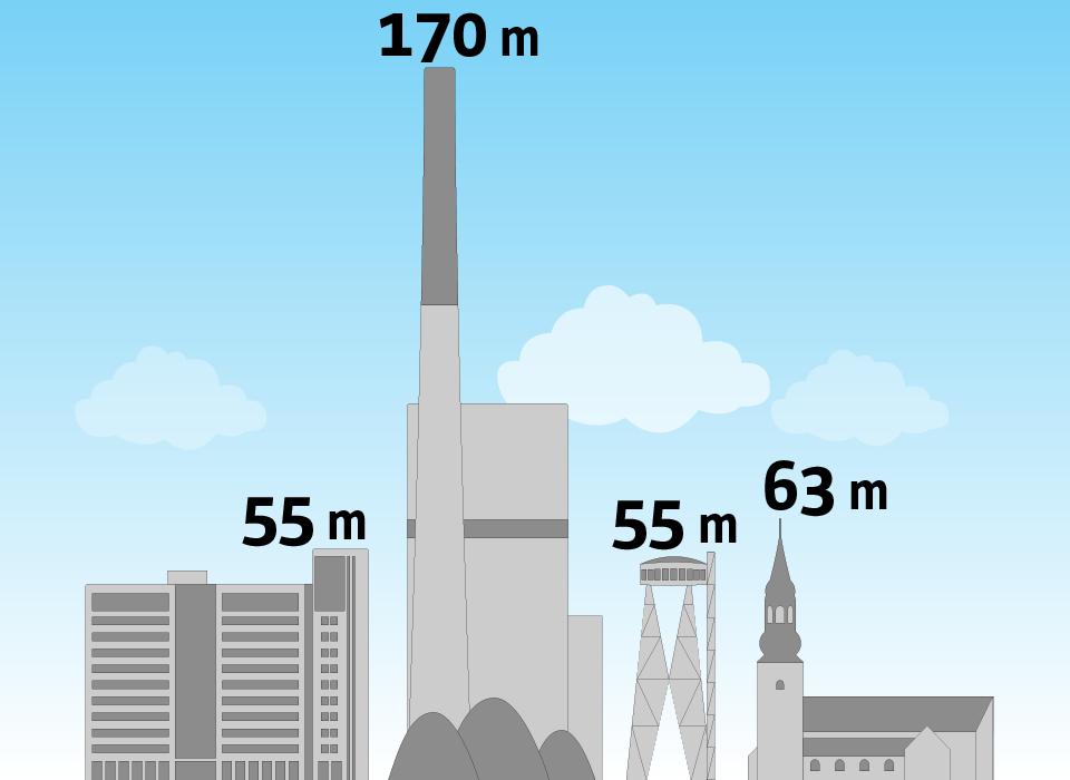 Se grafikken: Her er Nordjyllands højeste bygninger